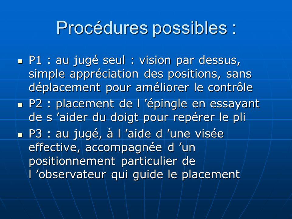 Procédures possibles : P3 : par contrôle, à l aide d un instrument (fil tendu, règle...) sans tracé, l épingle est positionnée le long de l instrument P3 : par contrôle, à l aide d un instrument (fil tendu, règle...) sans tracé, l épingle est positionnée le long de l instrument P4 : par contrôle à l aide d un instrument, avec tracé, l épingle est positionnée sur le tracé P4 : par contrôle à l aide d un instrument, avec tracé, l épingle est positionnée sur le tracé les élèves peuvent procéder par essais après usage de procédure de contrôle correspondant aux procédures ci-dessus les élèves peuvent procéder par essais après usage de procédure de contrôle correspondant aux procédures ci-dessus