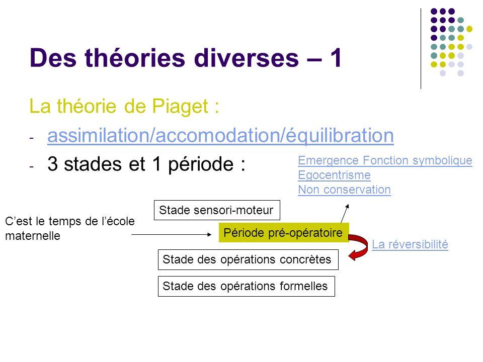 Des théories diverses – 2 Limportance de limagination dans la construction du raisonnement logique