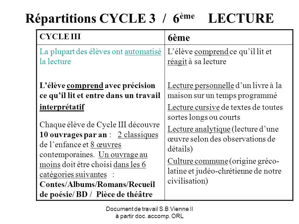 Document de travail S.B Vienne II à partir doc. accomp. ORL Répartitions CYCLE 3 / 6 ème LECTURE CYCLE III 6ème La plupart des élèves ont automatisé l