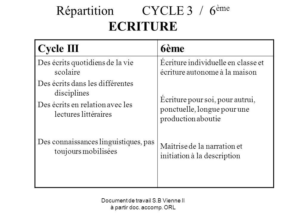 Document de travail S.B Vienne II à partir doc. accomp. ORL Répartition CYCLE 3 / 6 ème ECRITURE Cycle III6ème Des écrits quotidiens de la vie scolair