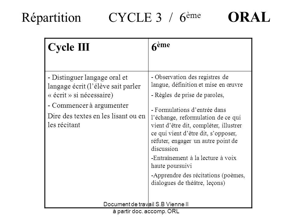Document de travail S.B Vienne II à partir doc. accomp. ORL Répartition CYCLE 3 / 6 ème ORAL Cycle III6 ème - Distinguer langage oral et langage écrit