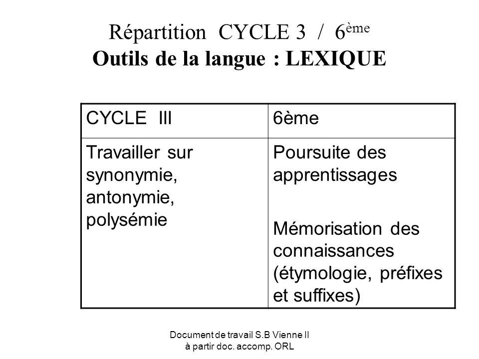 Document de travail S.B Vienne II à partir doc. accomp. ORL Répartition CYCLE 3 / 6 ème Outils de la langue : LEXIQUE CYCLE III6ème Travailler sur syn