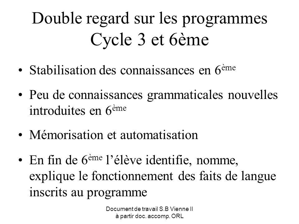 Document de travail S.B Vienne II à partir doc. accomp. ORL Double regard sur les programmes Cycle 3 et 6ème Stabilisation des connaissances en 6 ème