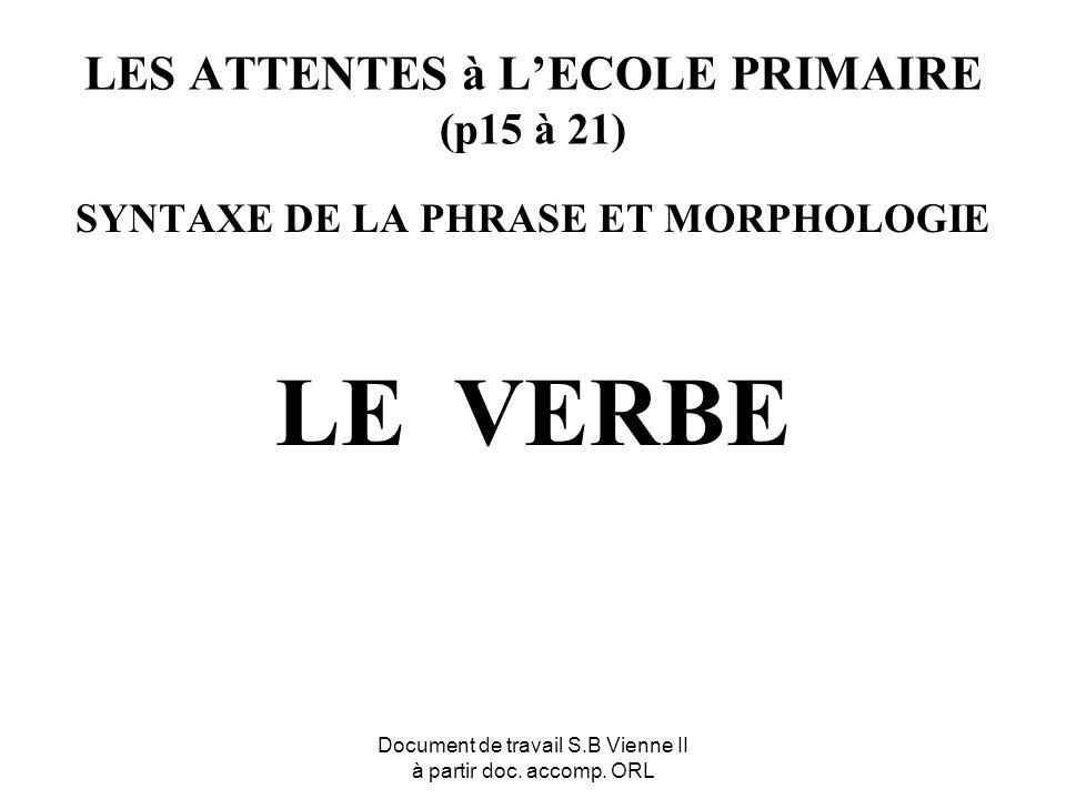 Document de travail S.B Vienne II à partir doc. accomp. ORL LES ATTENTES à LECOLE PRIMAIRE (p15 à 21) SYNTAXE DE LA PHRASE ET MORPHOLOGIE LE VERBE