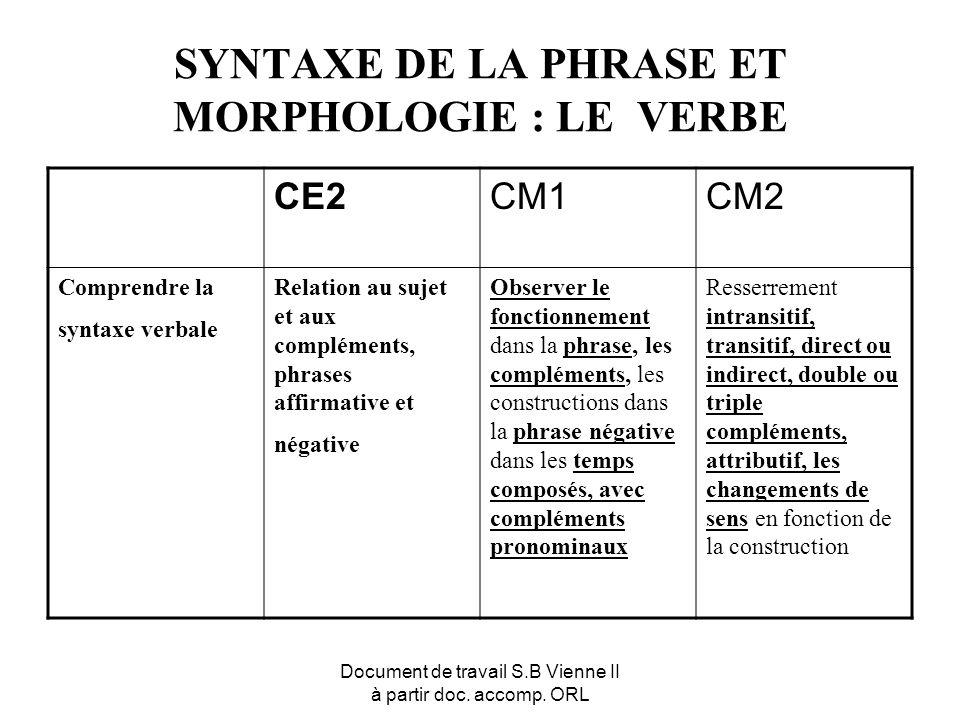 Document de travail S.B Vienne II à partir doc. accomp. ORL SYNTAXE DE LA PHRASE ET MORPHOLOGIE : LE VERBE CE2CM1CM2 Comprendre la syntaxe verbale Rel