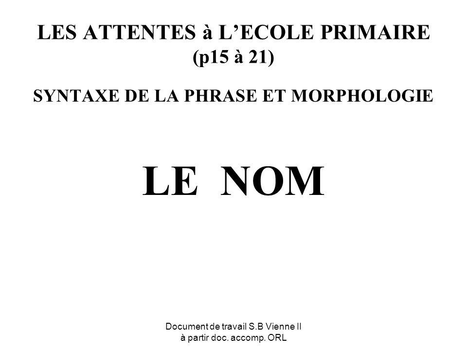 Document de travail S.B Vienne II à partir doc. accomp. ORL LES ATTENTES à LECOLE PRIMAIRE (p15 à 21) SYNTAXE DE LA PHRASE ET MORPHOLOGIE LE NOM