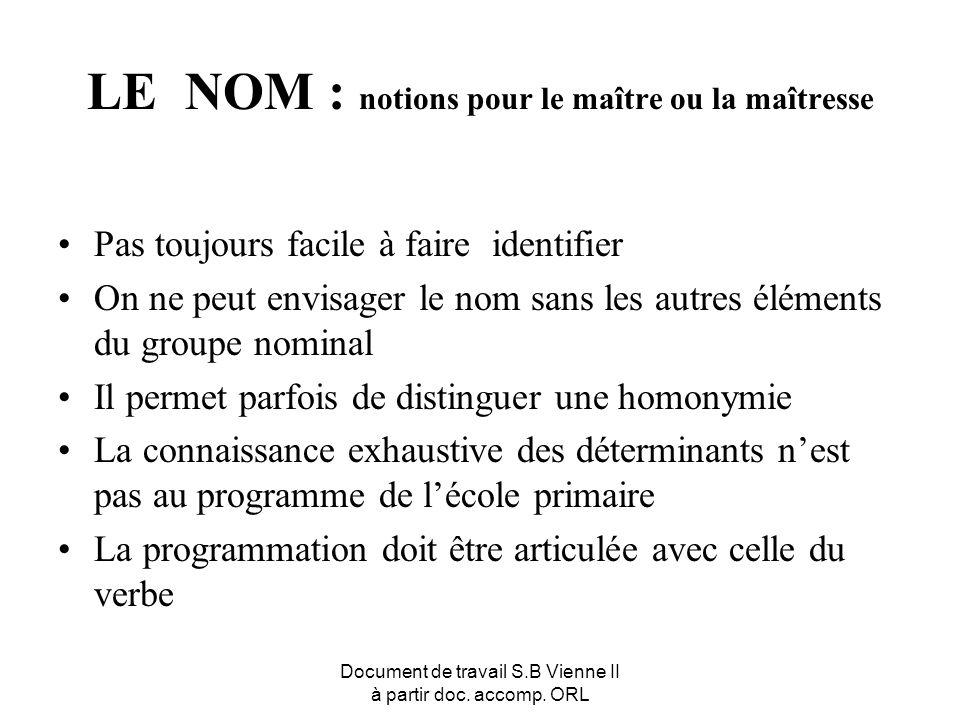 Document de travail S.B Vienne II à partir doc. accomp. ORL LE NOM : notions pour le maître ou la maîtresse Pas toujours facile à faire identifier On