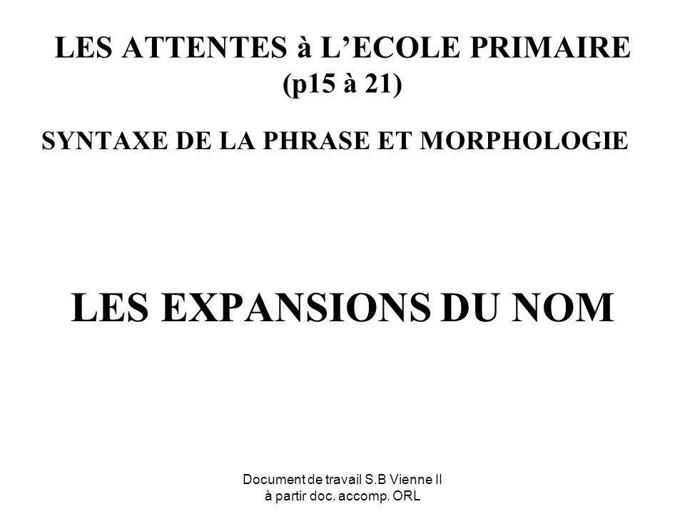 Document de travail S.B Vienne II à partir doc. accomp. ORL LES ATTENTES à LECOLE PRIMAIRE (p15 à 21) SYNTAXE DE LA PHRASE ET MORPHOLOGIE LES EXPANSIO