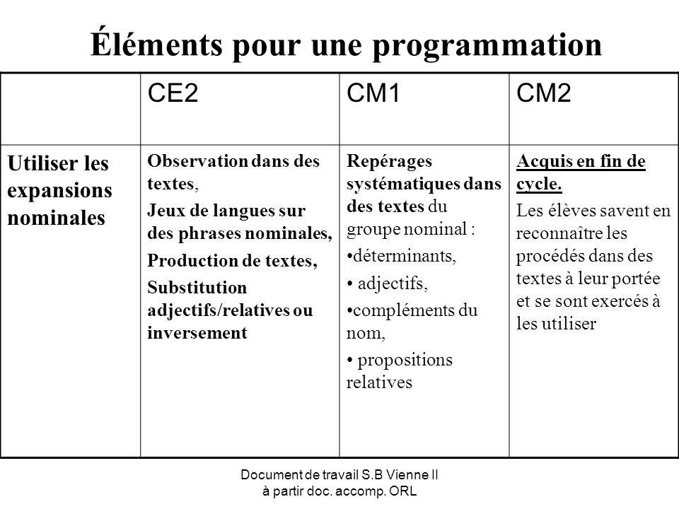 Document de travail S.B Vienne II à partir doc. accomp. ORL Éléments pour une programmation CE2CM1CM2 Utiliser les expansions nominales Observation da