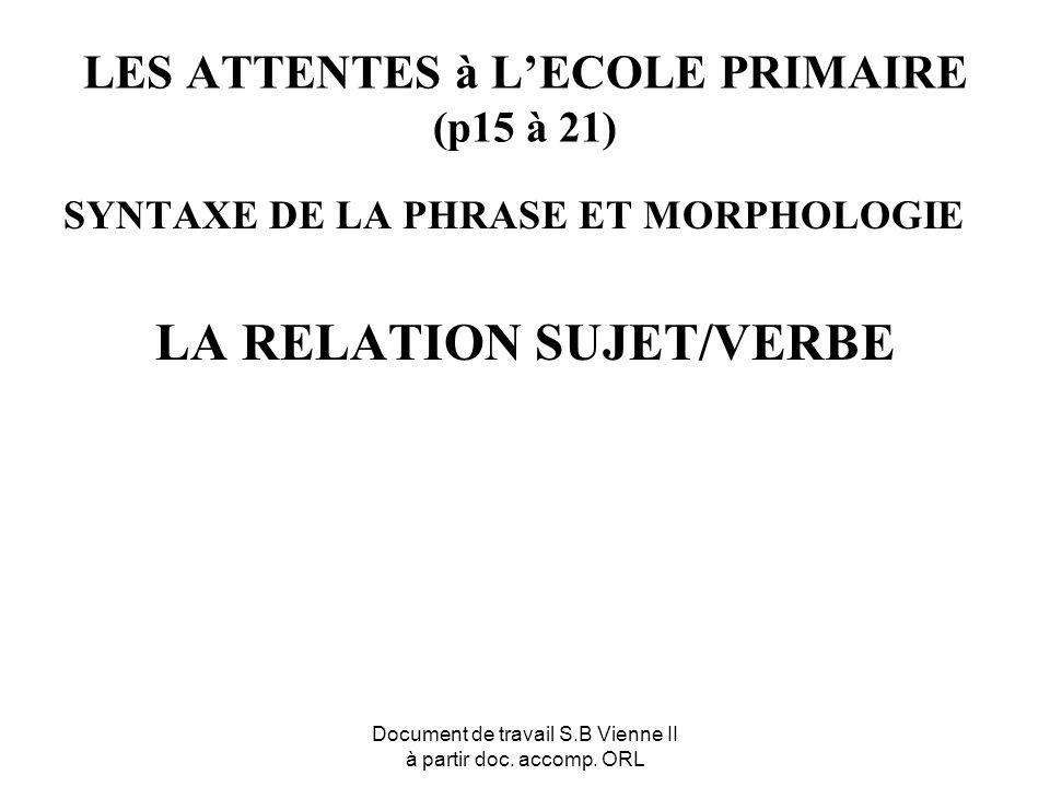 Document de travail S.B Vienne II à partir doc. accomp. ORL LES ATTENTES à LECOLE PRIMAIRE (p15 à 21) SYNTAXE DE LA PHRASE ET MORPHOLOGIE LA RELATION
