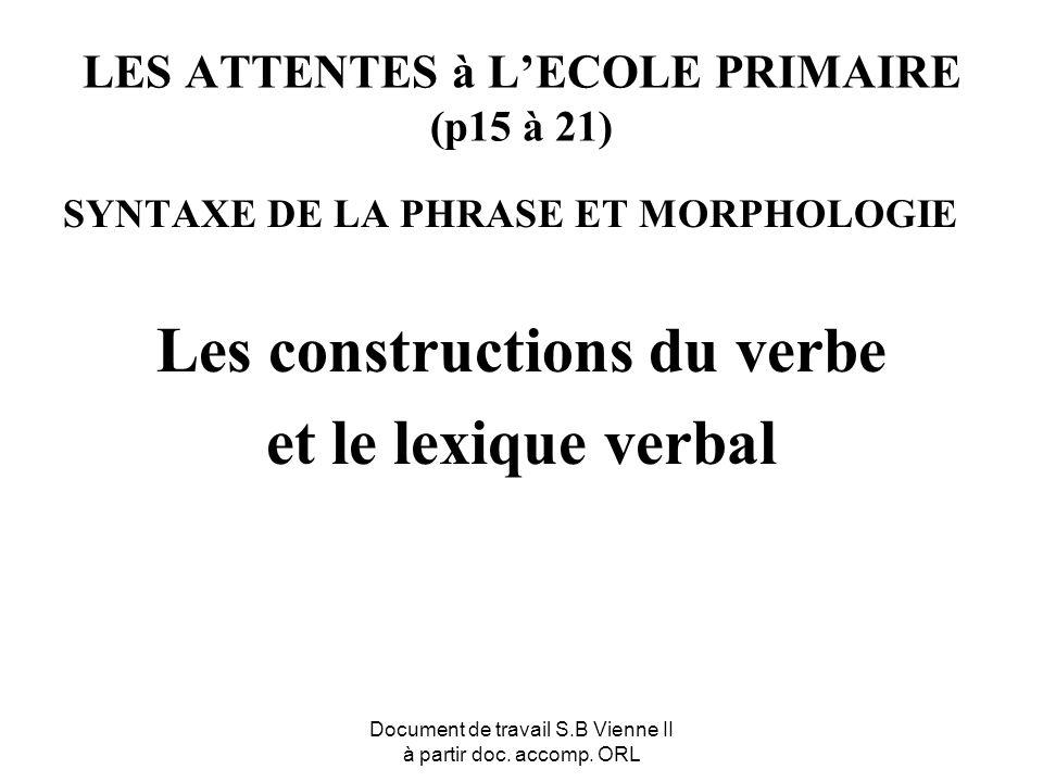 Document de travail S.B Vienne II à partir doc. accomp. ORL LES ATTENTES à LECOLE PRIMAIRE (p15 à 21) SYNTAXE DE LA PHRASE ET MORPHOLOGIE Les construc