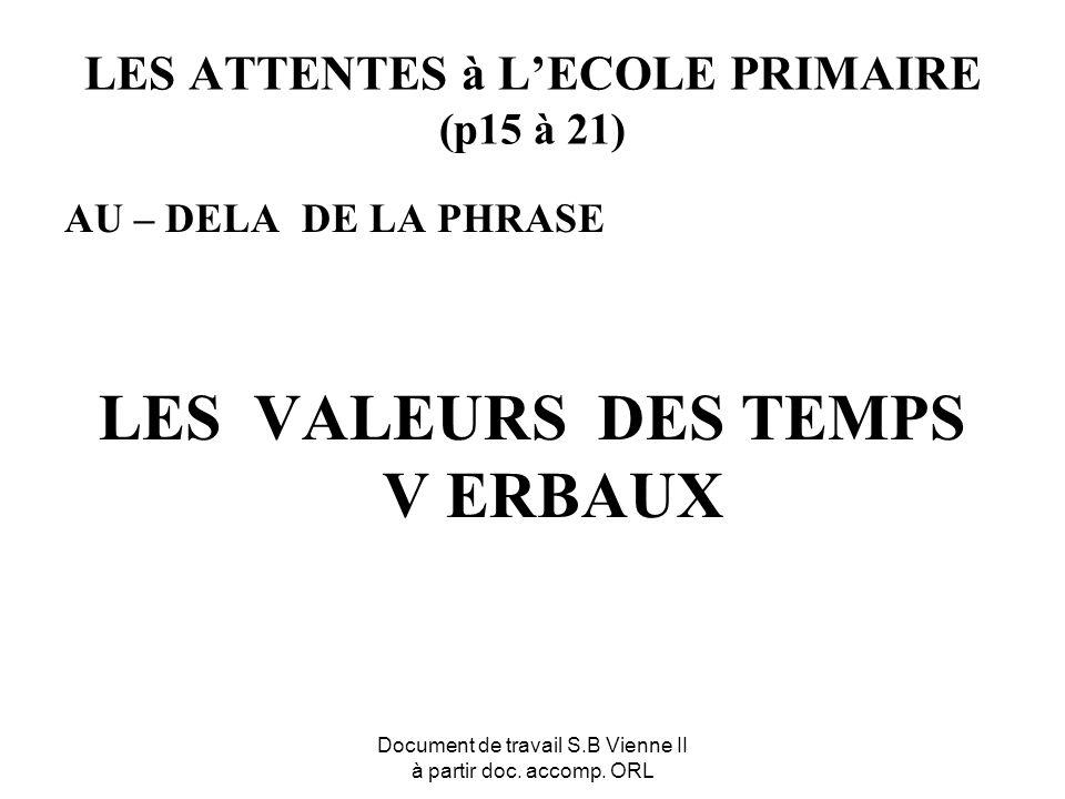 Document de travail S.B Vienne II à partir doc. accomp. ORL LES ATTENTES à LECOLE PRIMAIRE (p15 à 21) AU – DELA DE LA PHRASE LES VALEURS DES TEMPS V E
