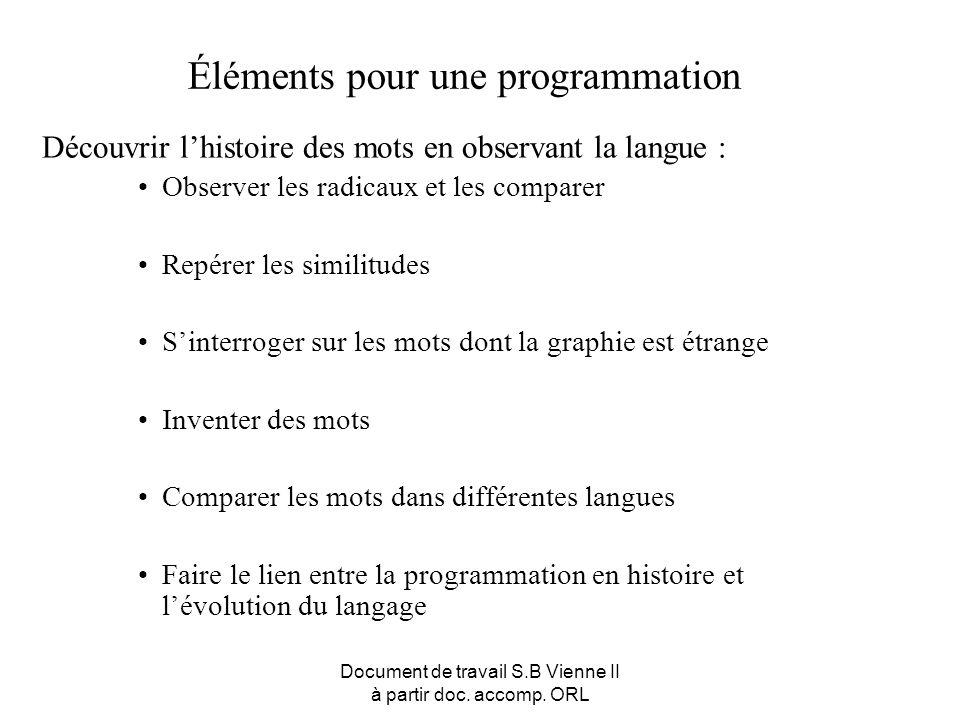 Document de travail S.B Vienne II à partir doc. accomp. ORL Éléments pour une programmation Découvrir lhistoire des mots en observant la langue : Obse