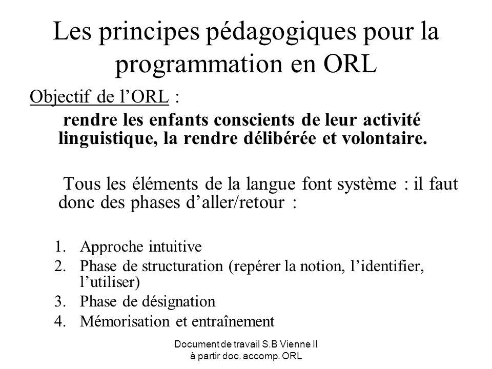 Document de travail S.B Vienne II à partir doc. accomp. ORL Les principes pédagogiques pour la programmation en ORL Objectif de lORL : rendre les enfa