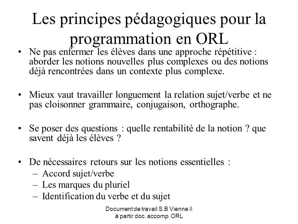 Document de travail S.B Vienne II à partir doc. accomp. ORL Les principes pédagogiques pour la programmation en ORL Ne pas enfermer les élèves dans un