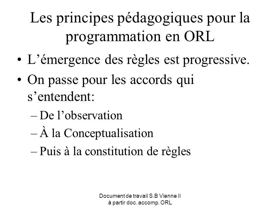 Document de travail S.B Vienne II à partir doc. accomp. ORL Les principes pédagogiques pour la programmation en ORL Lémergence des règles est progress