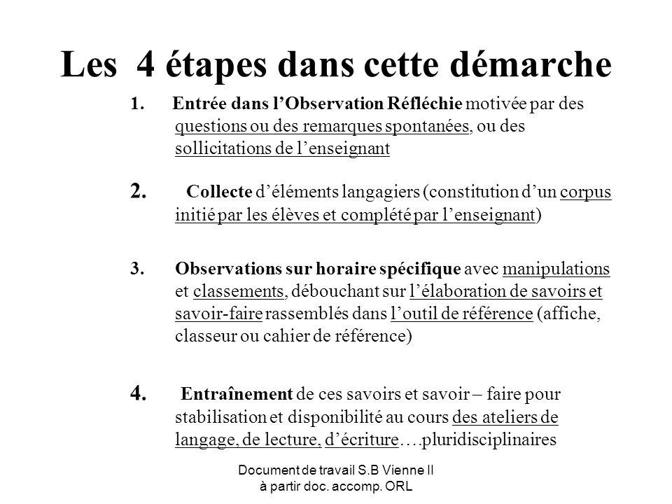 Document de travail S.B Vienne II à partir doc. accomp. ORL Les 4 étapes dans cette démarche 1. Entrée dans lObservation Réfléchie motivée par des que