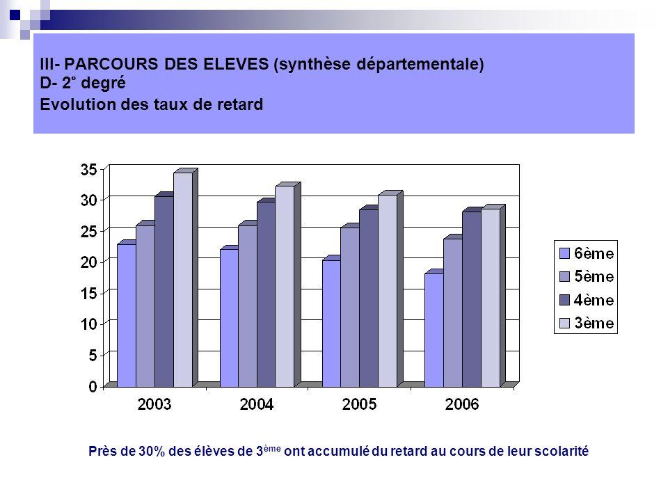 III- PARCOURS DES ELEVES (synthèse départementale) D- 2° degré Evolution des taux de retard Près de 30% des élèves de 3 ème ont accumulé du retard au cours de leur scolarité
