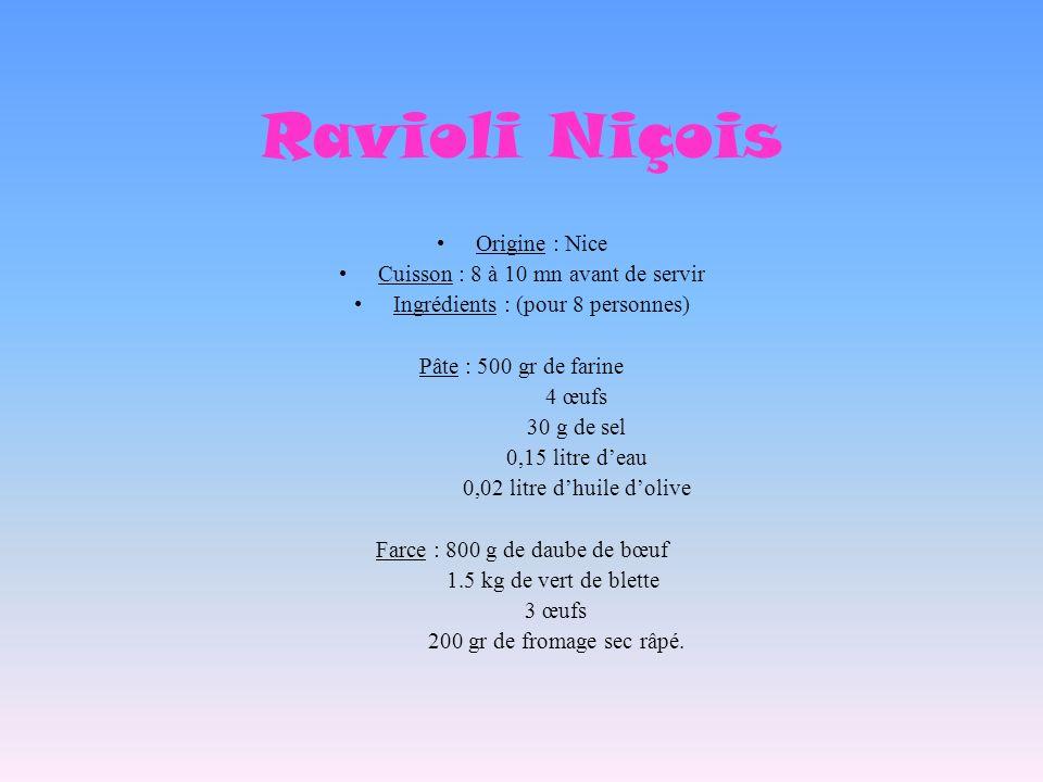 Ravioli Niçois Origine : Nice Cuisson : 8 à 10 mn avant de servir Ingrédients : (pour 8 personnes) Pâte : 500 gr de farine 4 œufs 30 g de sel 0,15 lit
