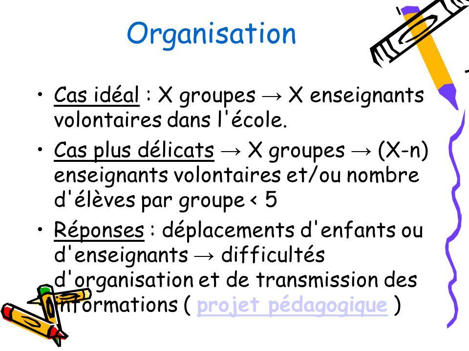 Organisation Cas idéal : X groupes X enseignants volontaires dans l école.