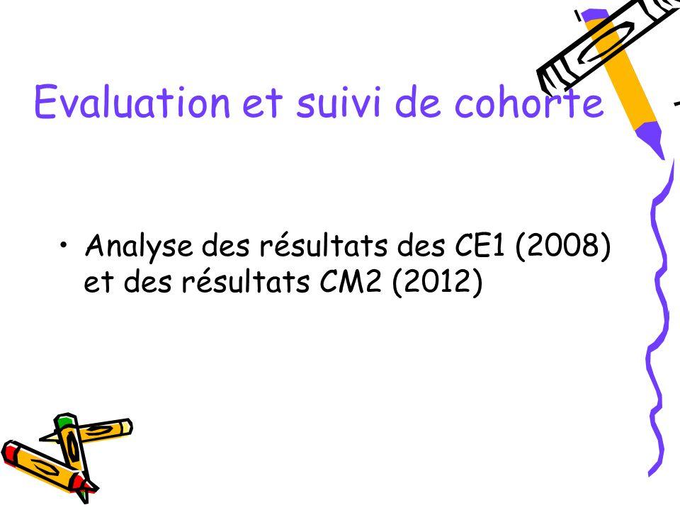 Evaluation et suivi de cohorte Analyse des résultats des CE1 (2008) et des résultats CM2 (2012)