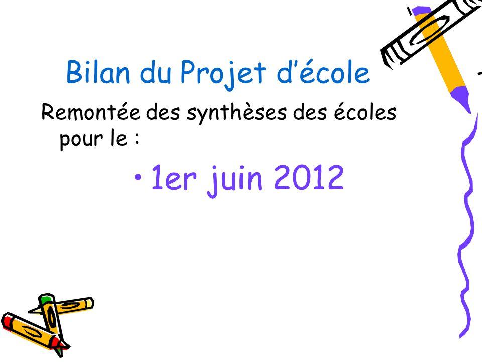 Bilan du Projet décole Remontée des synthèses des écoles pour le : 1er juin 2012