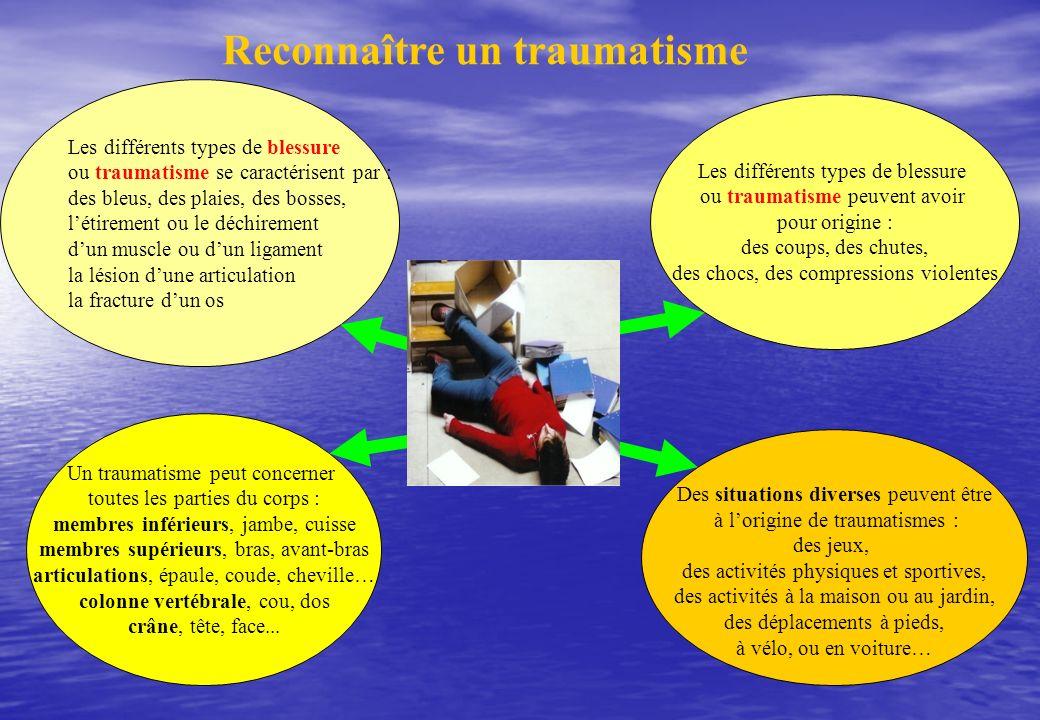 Reconnaître un traumatisme Les différents types de blessure ou traumatisme se caractérisent par : des bleus, des plaies, des bosses, létirement ou le