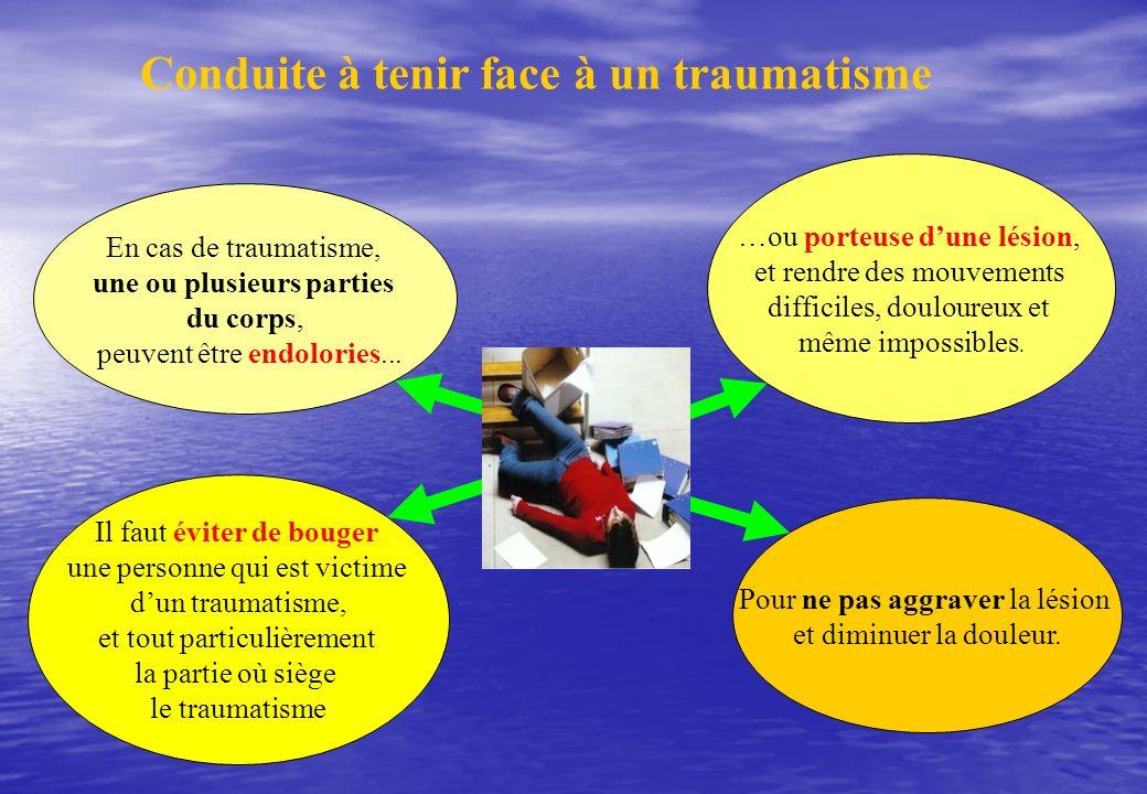 Conduite à tenir face à un traumatisme En cas de traumatisme, une ou plusieurs parties du corps, peuvent être endolories... …ou porteuse dune lésion,