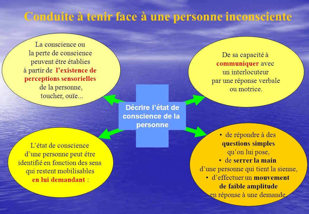 Conduite à tenir face à une personne inconsciente La conscience ou la perte de conscience peuvent être établies à partir de lexistence de perceptions sensorielles de la personne, toucher, ouïe...