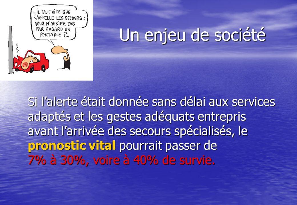 QUELQUES RESSOURCES EN LIGNE http://www.educnet.education.fr/securite/secudom/indapsec.