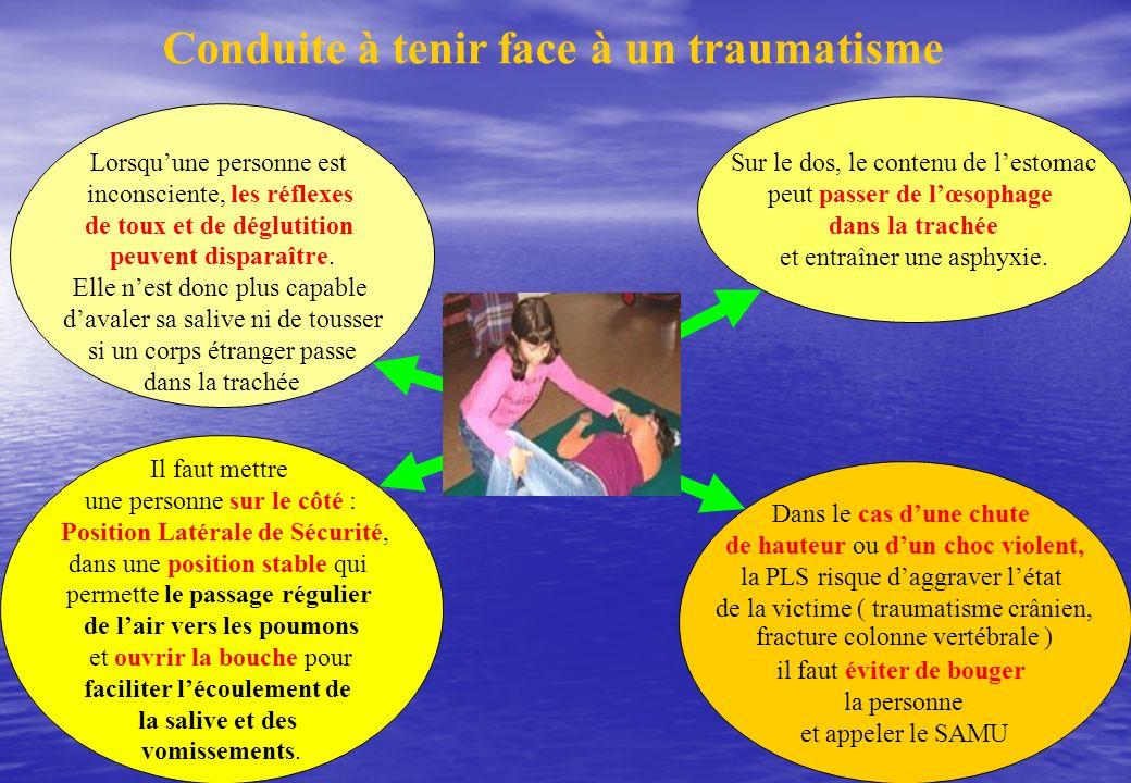 Conduite à tenir face à un traumatisme Lorsquune personne est inconsciente, les réflexes de toux et de déglutition peuvent disparaître. Elle nest donc
