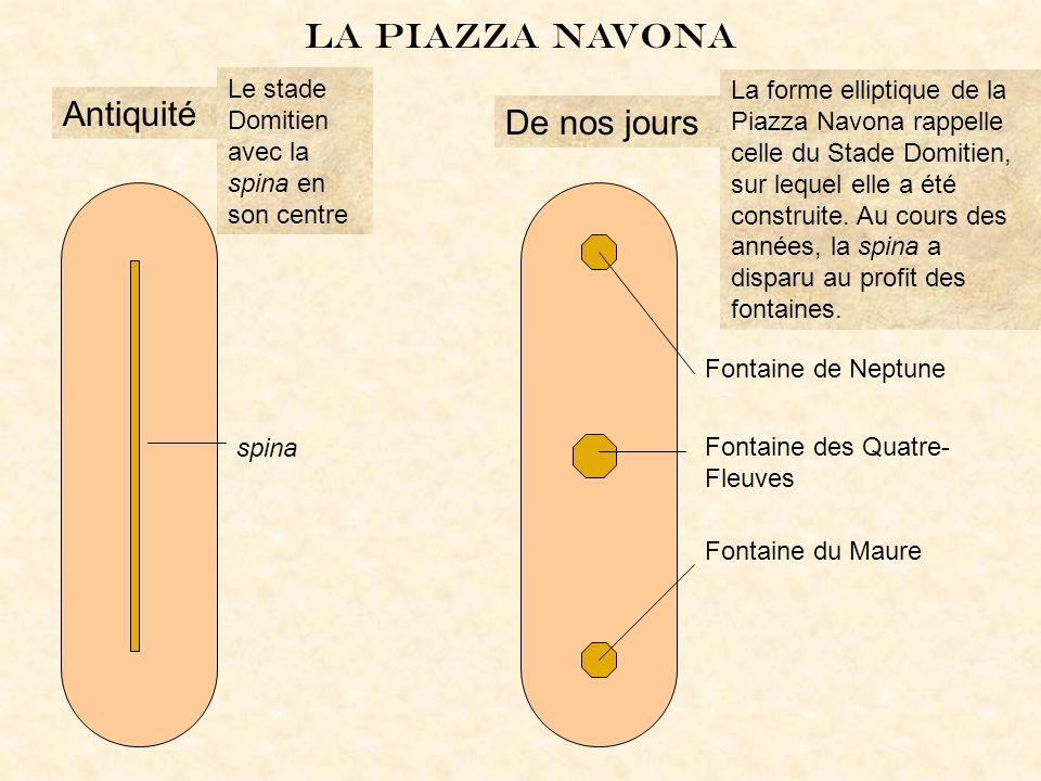 piazza23 La Piazza navona Maxime prononcée par lécrivain Juvénal pour dénoncer les préoccupations futiles des Romains, ne sintéressant quaux distribut