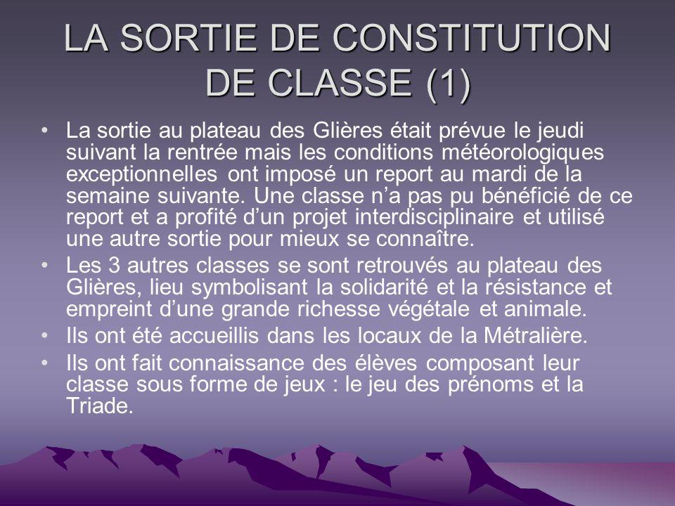 LA SORTIE DE CONSTITUTION DE CLASSE (1) La sortie au plateau des Glières était prévue le jeudi suivant la rentrée mais les conditions météorologiques