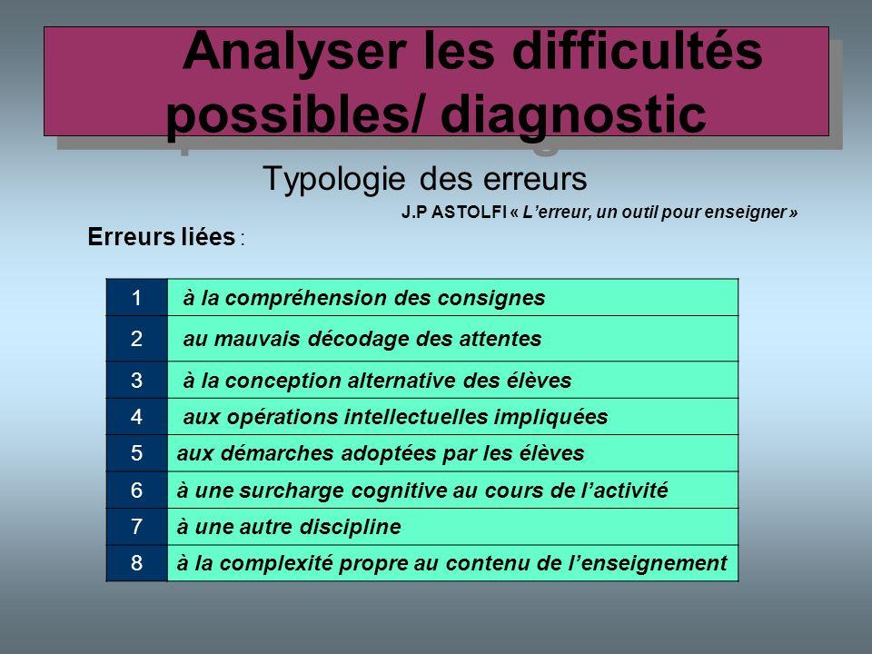 Différencier, c'est…...poser un diagnostic, prendre en considération la diversité, concevoir des stratégies flexibles et ajustables. Différencier, c'e