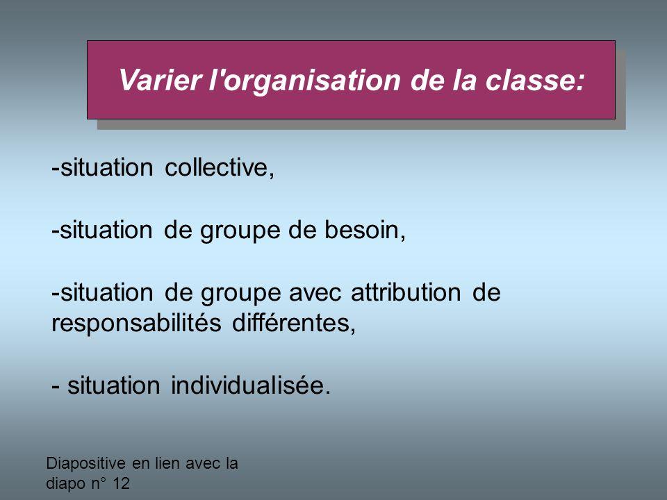 1Varier l'organisation de la classe 2Varier les stratégies d'apprentissage 3Varier les approches méthodologiques 4Diversifier les outils d'apprentissa