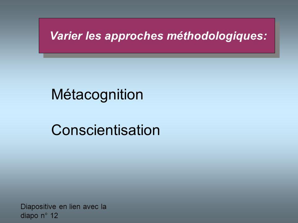 adaptation des consignes ( formes et contenus) statut et traitement de l'erreur développement de l'autonomie Varier les stratégies dapprentissage: Var