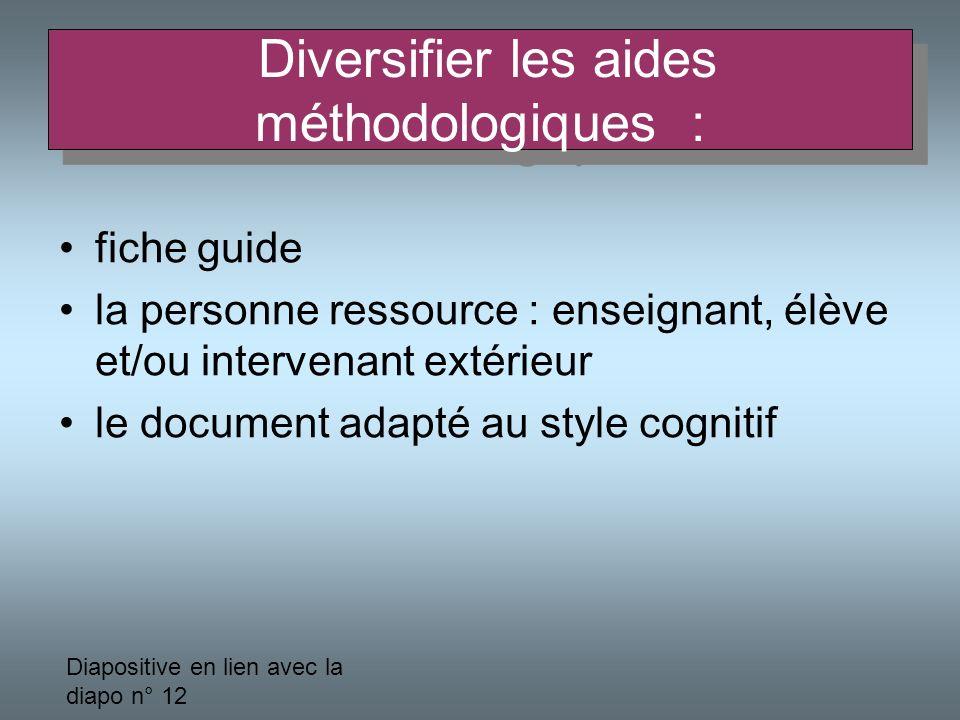 la parole, l'écrit, le geste, l'image, l'audiovisuel, l'informatique, les matériaux divers différentes entrées disciplinaires et interdisciplinaires D
