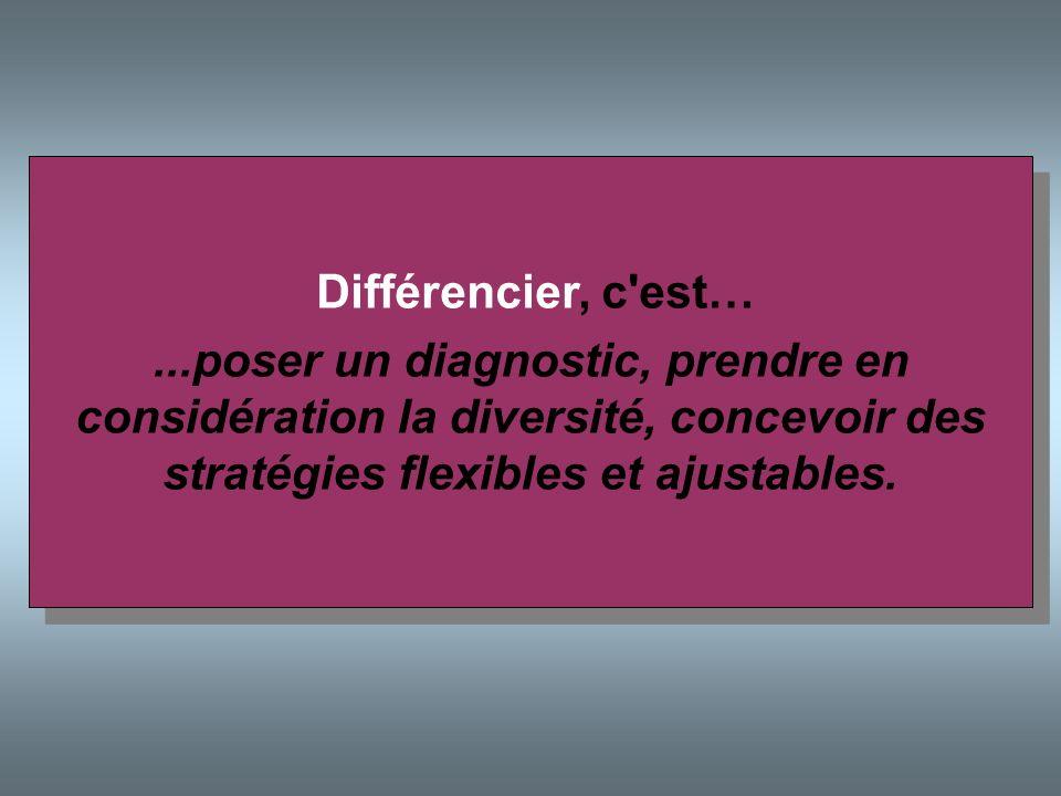 la mise en place de la différenciation pédagogique la mise en place de la différenciation pédagogique doù…