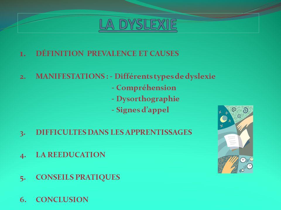 1. DÉFINITION PREVALENCE ET CAUSES 2.MANIFESTATIONS : - Différents types de dyslexie - Compréhension - Dysorthographie - Signes dappel 3. DIFFICULTES