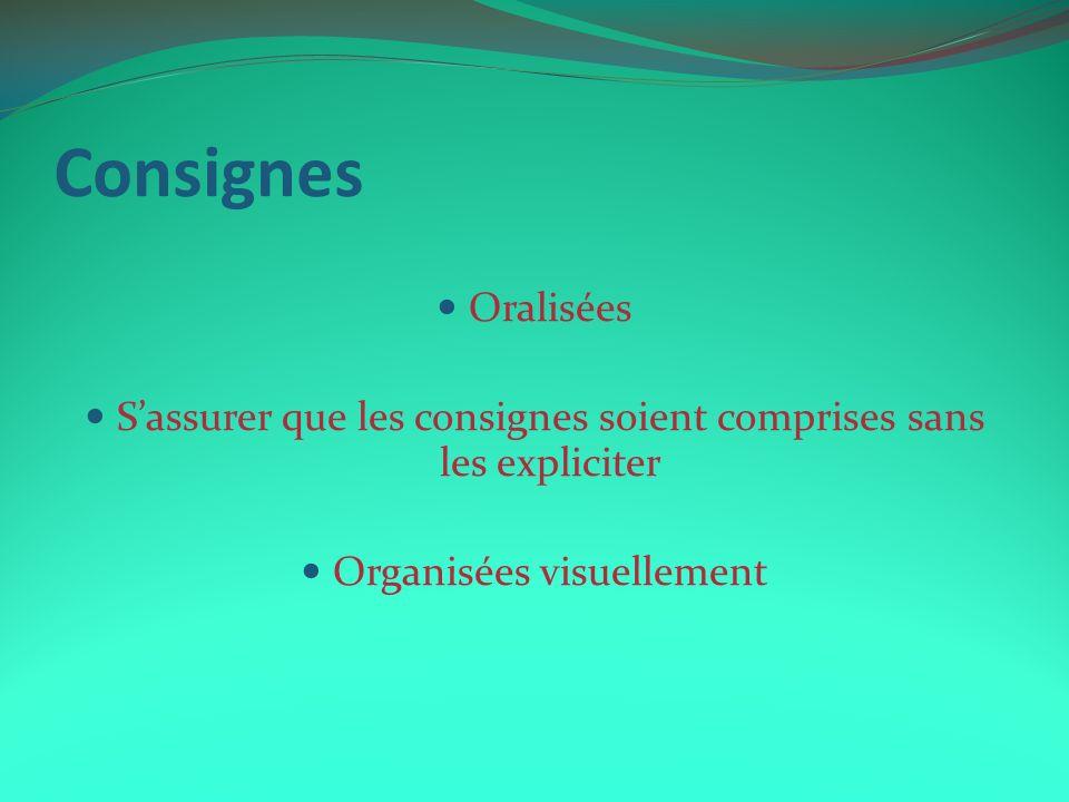 Consignes Oralisées Sassurer que les consignes soient comprises sans les expliciter Organisées visuellement