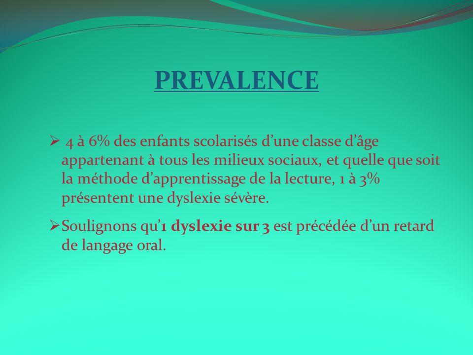 PREVALENCE 4 à 6% des enfants scolarisés dune classe dâge appartenant à tous les milieux sociaux, et quelle que soit la méthode dapprentissage de la l