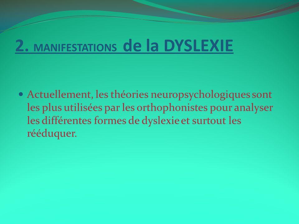 2. MANIFESTATIONS de la DYSLEXIE Actuellement, les théories neuropsychologiques sont les plus utilisées par les orthophonistes pour analyser les diffé