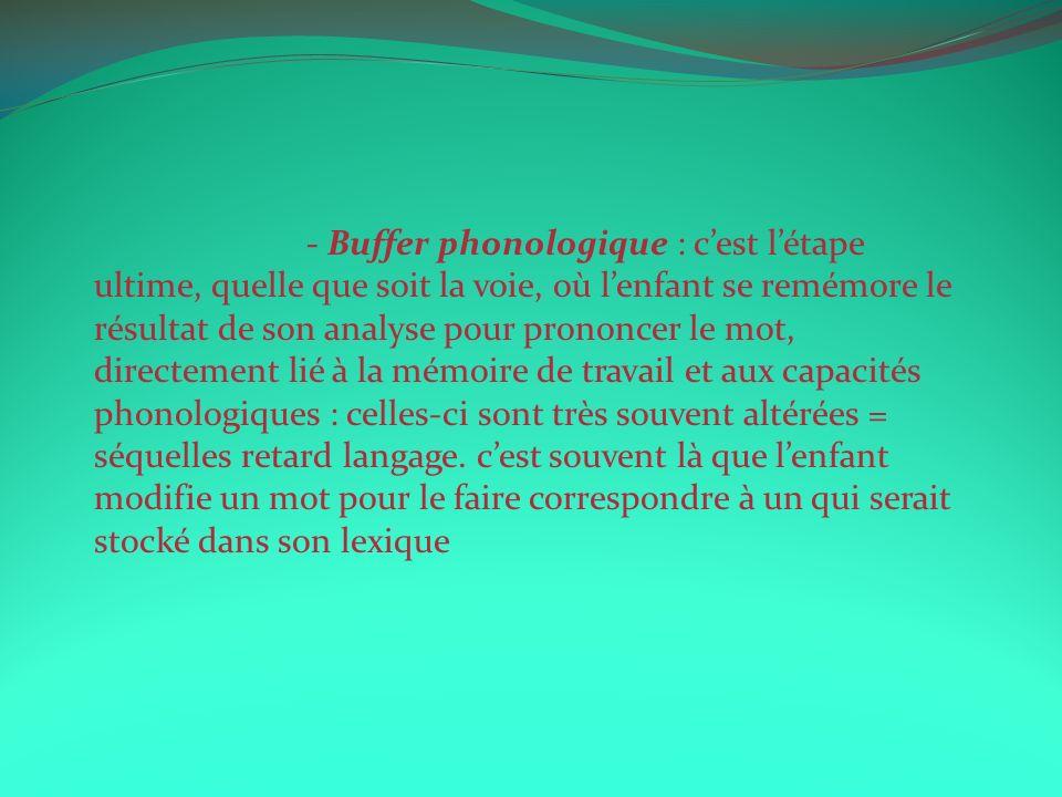 Différents types de dyslexie Voie phonologique : o dysfonctionnement dans cette voie =>Dyslexie phonologique.