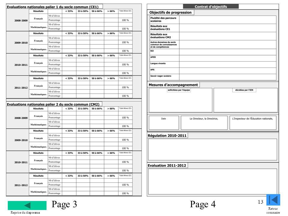 13 Page 3Page 4 Reprise du diaporama Retour sommaire