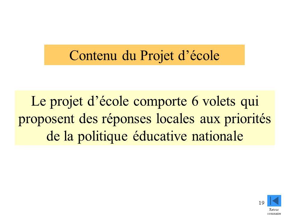 19 Le projet décole comporte 6 volets qui proposent des réponses locales aux priorités de la politique éducative nationale Contenu du Projet décole Re
