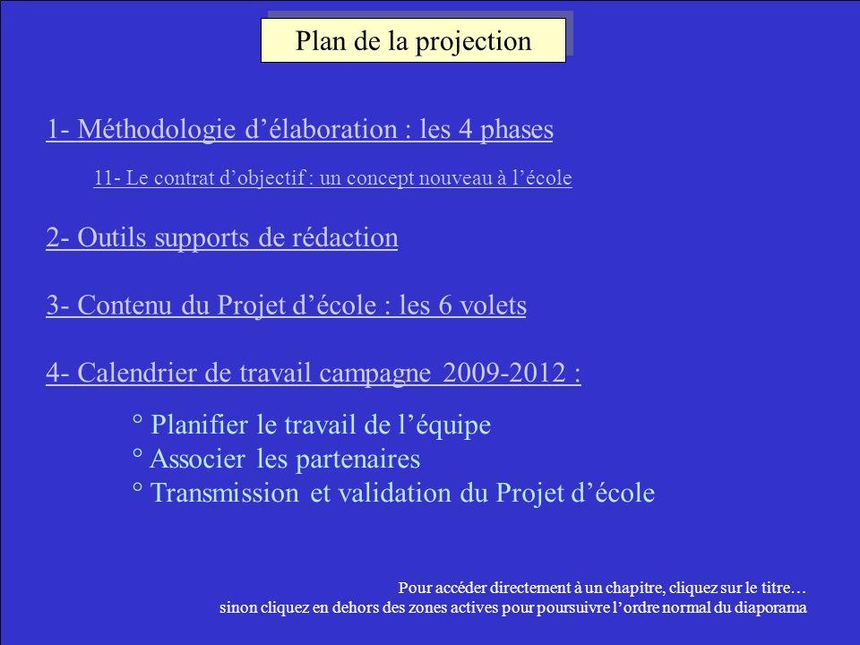 3 Plan de la projection 1- Méthodologie délaboration : les 4 phases 2- Outils supports de rédaction 3- Contenu du Projet décole : les 6 volets 4- Cale