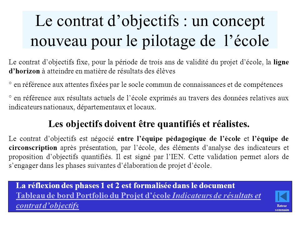 7 Le contrat dobjectifs : un concept nouveau pour le pilotage de lécole La réflexion des phases 1 et 2 est formalisée dans le document Tableau de bord