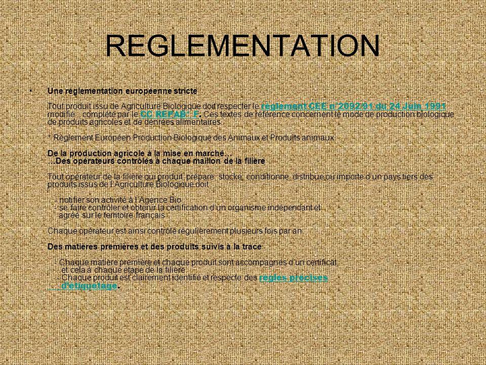 REGLEMENTATION Une réglementation européenne stricte Tout produit issu de Agriculture Biologique doit respecter le règlement CEE n°2092/91 du 24 Juin