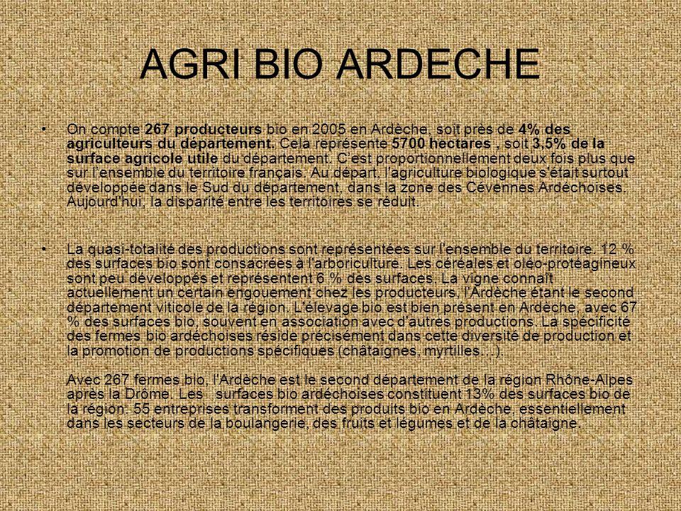 AGRI BIO ARDECHE On compte 267 producteurs bio en 2005 en Ardèche, soit près de 4% des agriculteurs du département. Cela représente 5700 hectares, soi