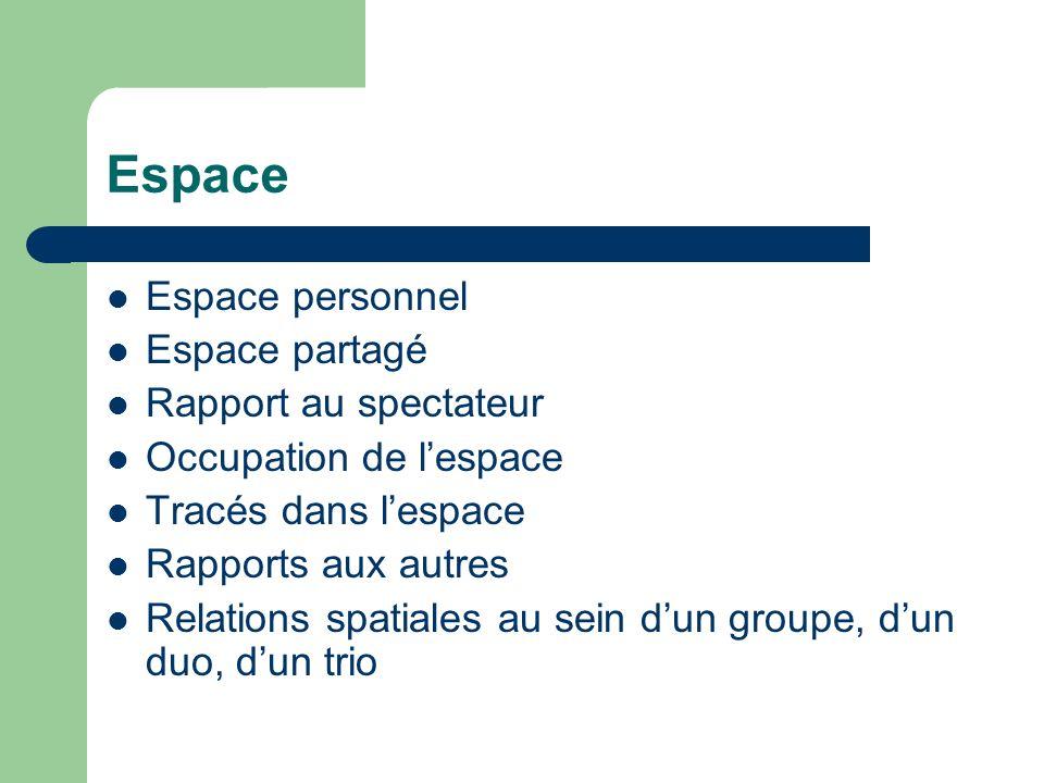 Espace Espace personnel Espace partagé Rapport au spectateur Occupation de lespace Tracés dans lespace Rapports aux autres Relations spatiales au sein dun groupe, dun duo, dun trio